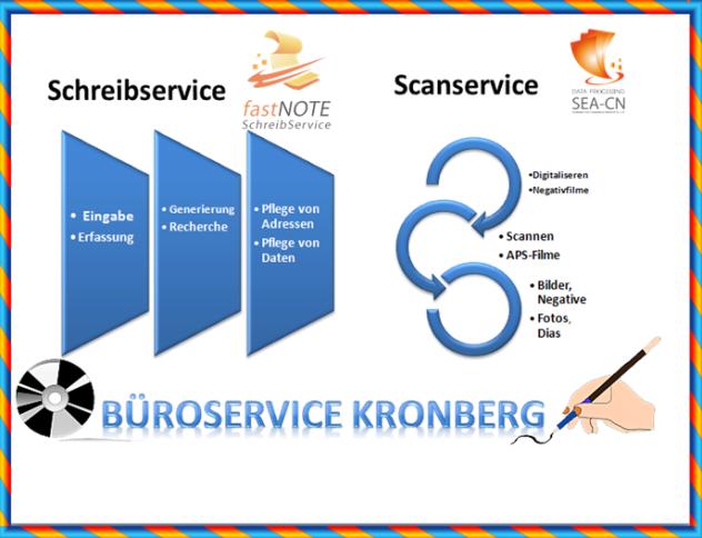 Büroservice für Scanarbeiten und Schreibarbeiten
